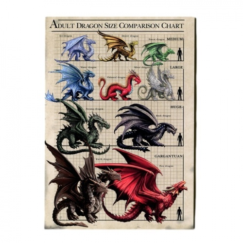Dragon Size Comparison Chart Greeting Card
